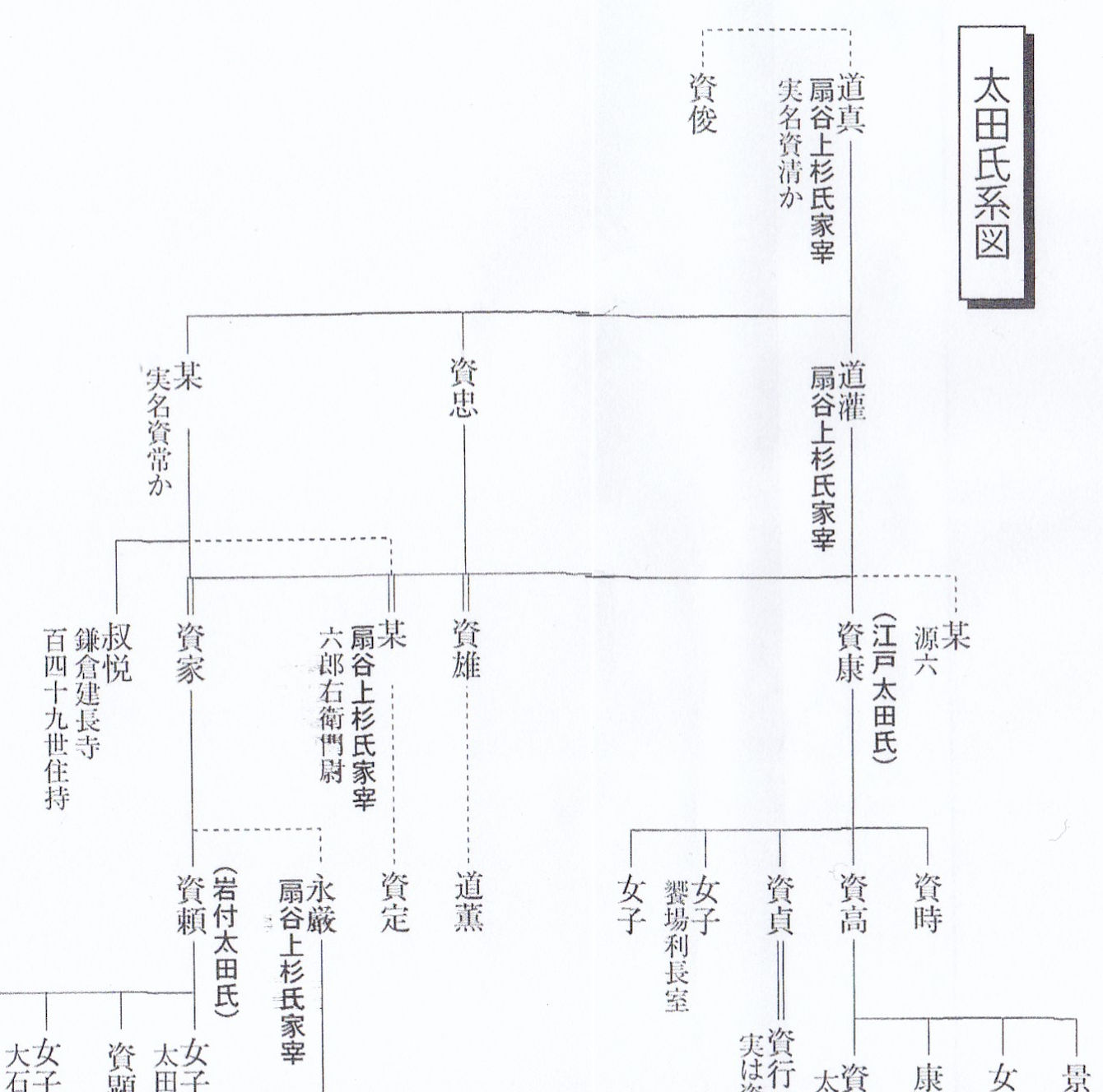 thum_family_tree.png